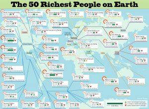 88587_wealthiestpeople